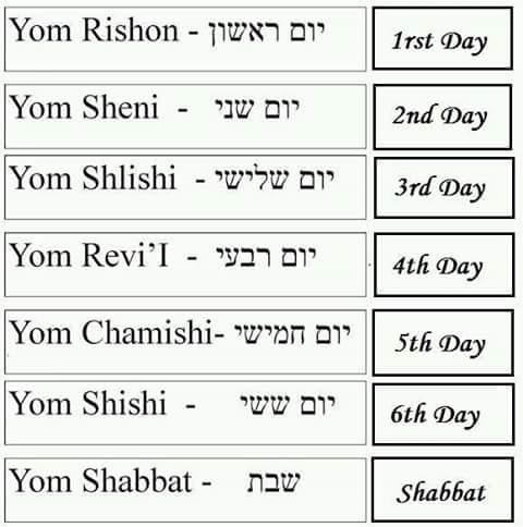 Hebrew Week days