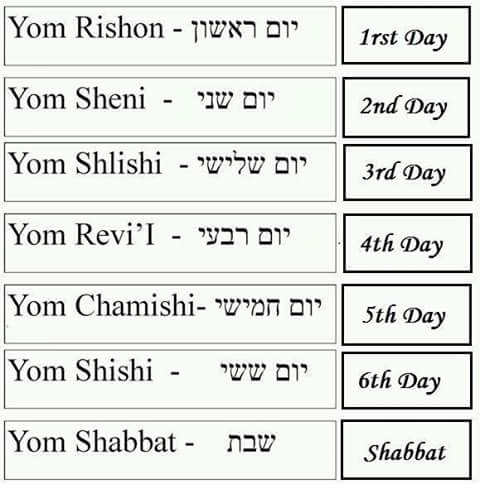 Hebrew Week days