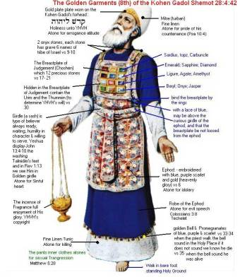 high-priest Hebrew Roots