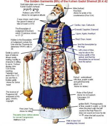 high-priest Hebrew Roots