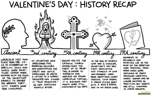 St Valentines Day Summary