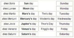 week days in Paganism