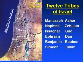 12 tribes of israel names