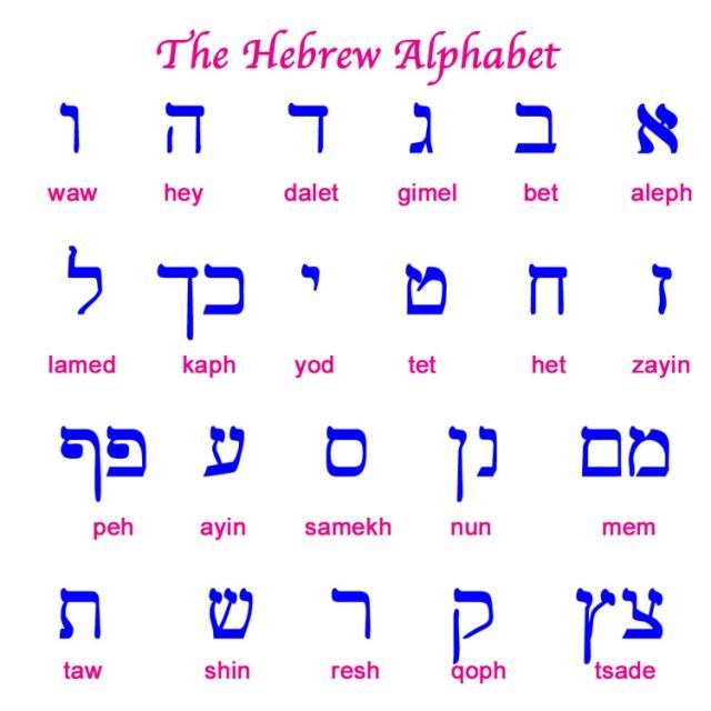 The Alephbet