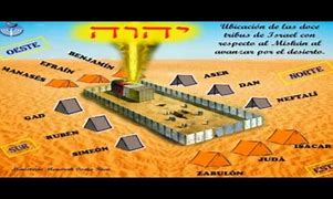 Tribal Camp and YHWH as leading element - word and works